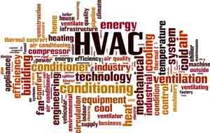 Image result for hvac technologies